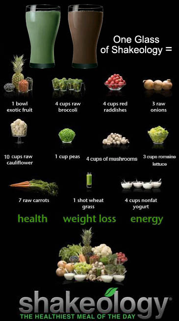 healthy foods to eat for one shakeology shake