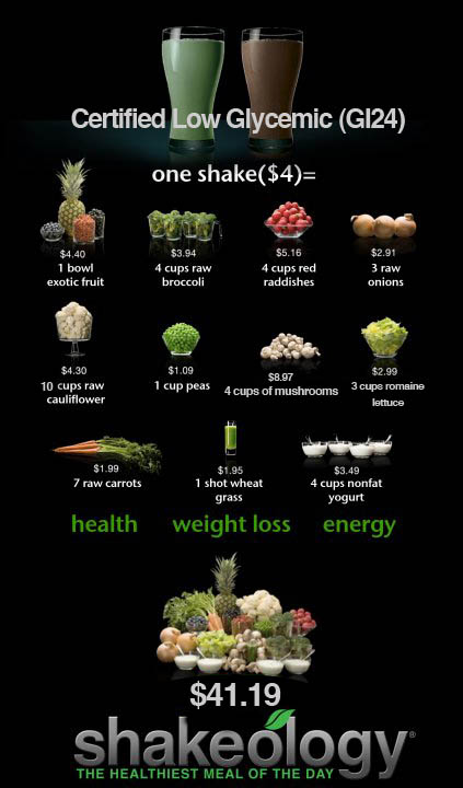 what to eat as a shakeology alternative