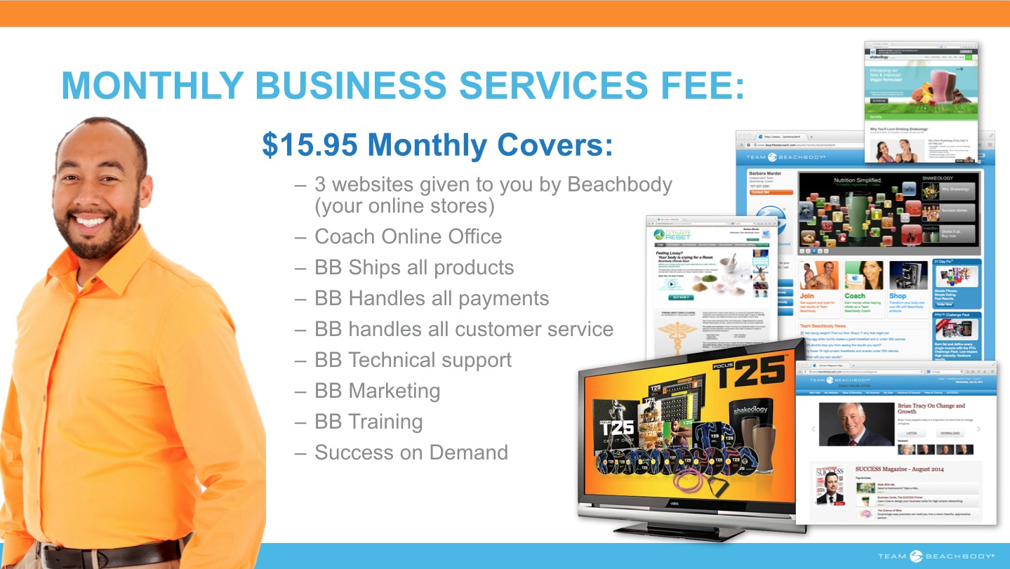 Beachbody Monthly Business fee covers a lot for you.