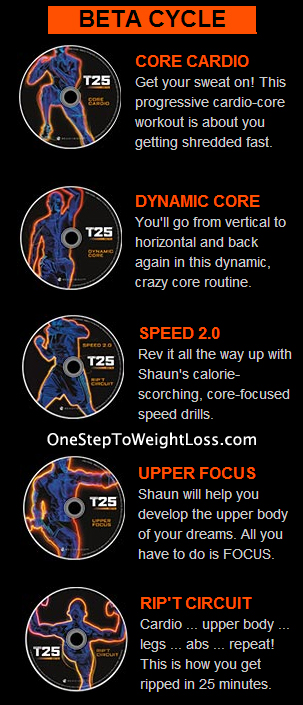Focus T25 Beta Cycle workouts