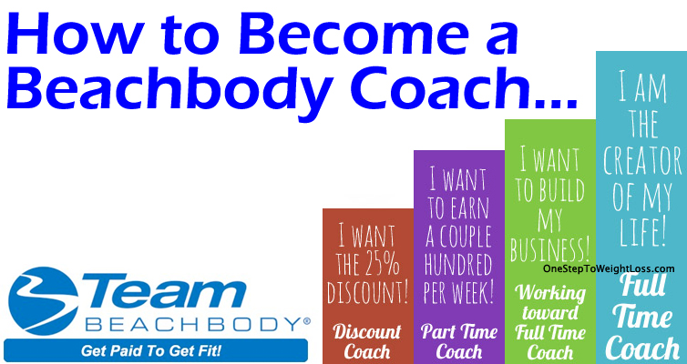 How to Become a Beachbody Coach (EVEN FOR FREE!)