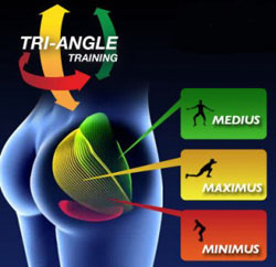 Shape your Butt with Triangle Training