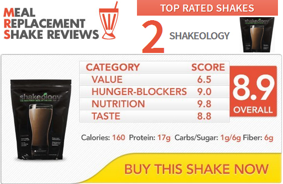 Meal Replacement Shake Reviews: Shakeology