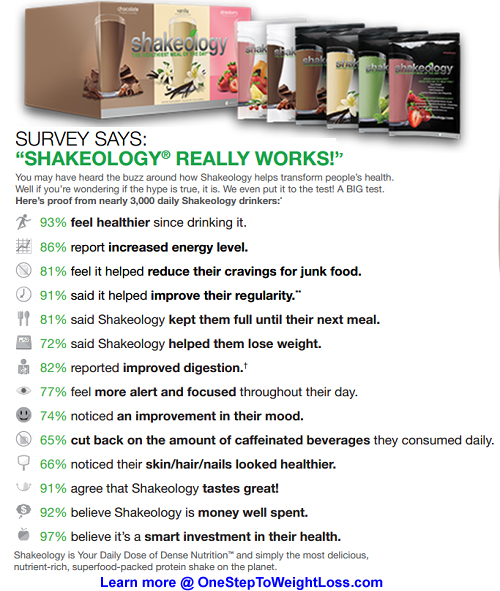 Shakeology Reviews: Survey
