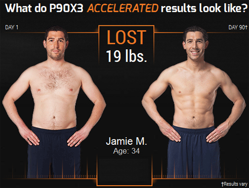 Jamie P90X3 Reviews and Results