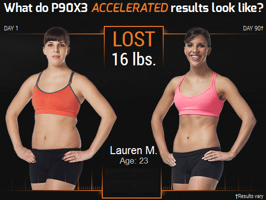 Laurn P90X3 Results