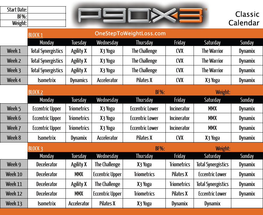 P90X3 REVIEWS: Weight Loss in ONLY 30 MINUTES?