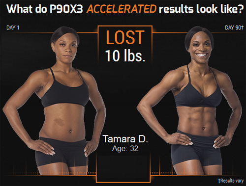 Tamara Beachbody P90X3 Workout reviews