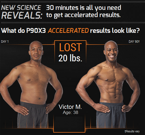 Victor P90X3 Review and Results