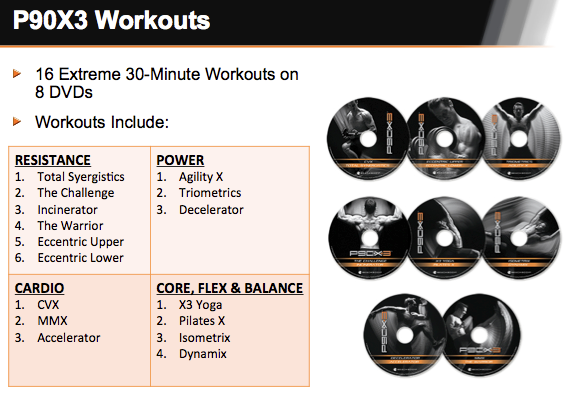 P90X3 workout DVDs