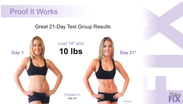 21 day fix before and after results