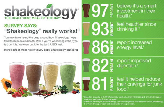 what people say about Shakeology