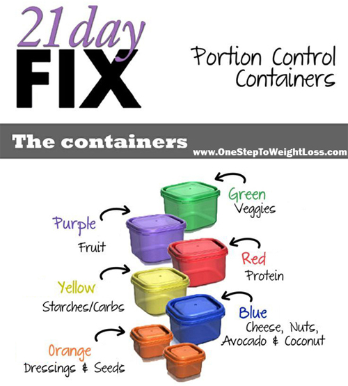 The 21 Day Fix workout programs work with portion control containers to help you lose weight fast in only 21 days!