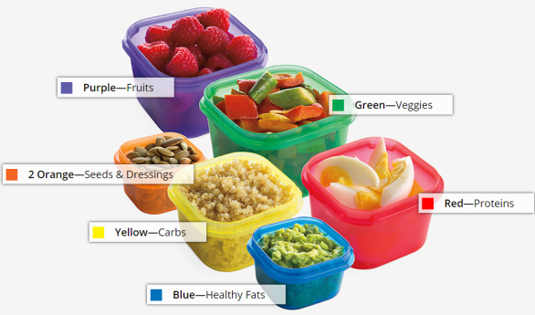 21 Day Fix Containers - The Meal Plan