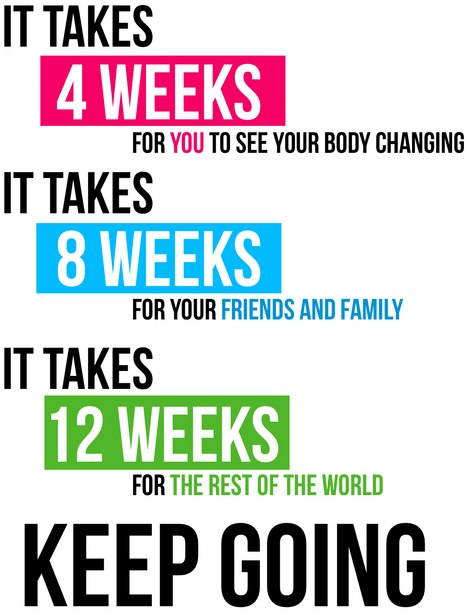 Keep Going to Get Results...