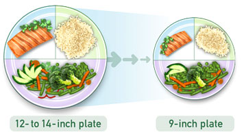 Eat from a smaller plate to eat less calories and lose weight fast.