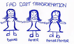 Never start a Fad Diet. Fad Diets lead to quick and unsustainable results. Often causing more harm than good.